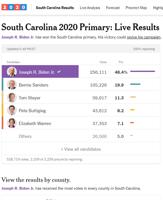 A+screenshot+of+the+South+Carolina+primary+results.%0Acredit%3A+The+New+York+Times